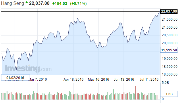 U.S. stocks and Japanese stimulus news boosted Asian stock markets across the board