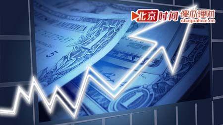 傻瓜理财:今天这个股票还没有涨停