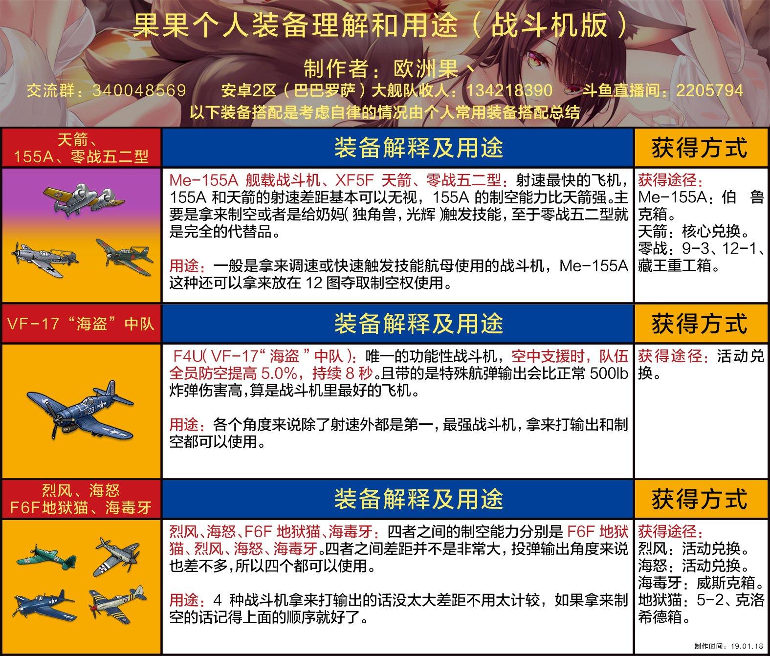 果果个人装备理解和用途(战斗机版wiki).jpg