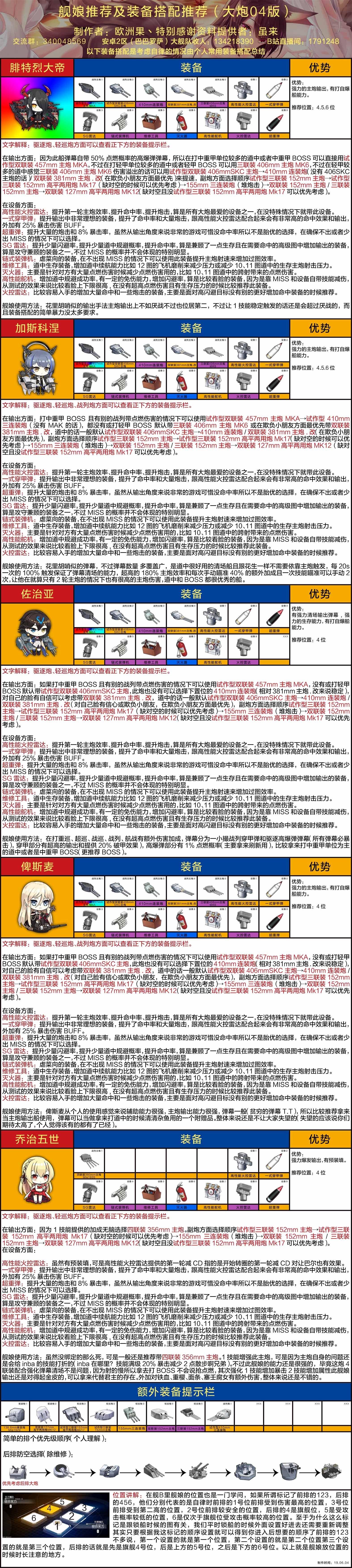 大炮04版wiki.jpg