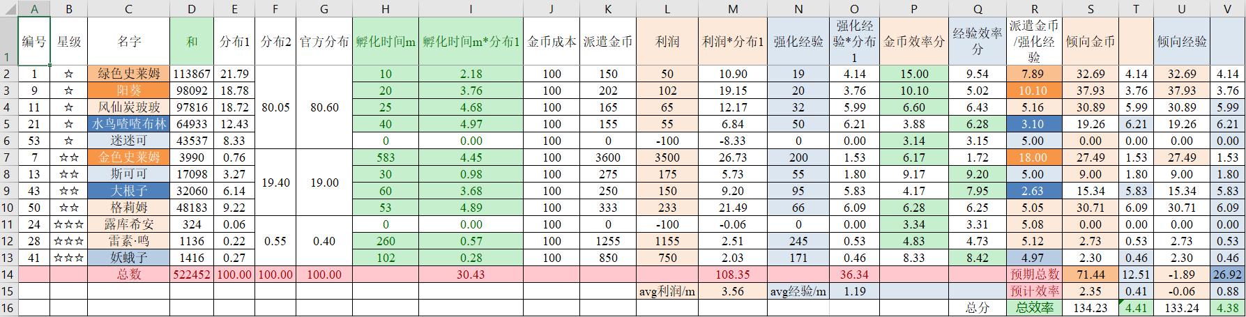 A1.1地区收益表便携版.png