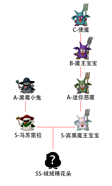 SS-绒绒精花朵.png