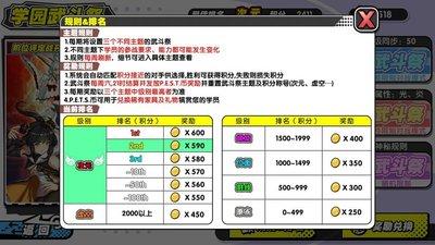 武斗祭排名奖励.jpg