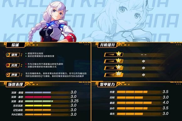 【崩坏3】2.1版本全角色图鉴-图文版(附全角色排行榜)-9.jpg