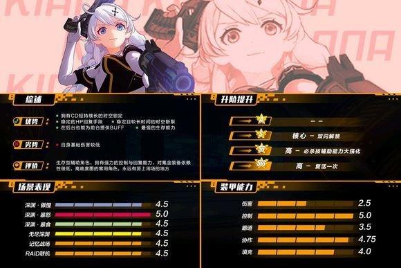 【崩坏3】2.1版本全角色图鉴-图文版(附全角色排行榜)-5.jpg