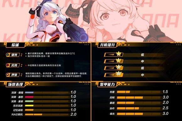 【崩坏3】2.1版本全角色图鉴-图文版(附全角色排行榜)-1.jpg