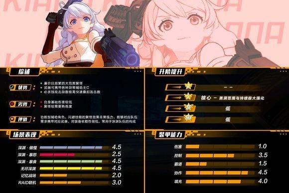 【崩坏3】2.1版本全角色图鉴-图文版(附全角色排行榜)-3.jpg