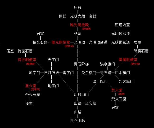 明教师门地图.jpg