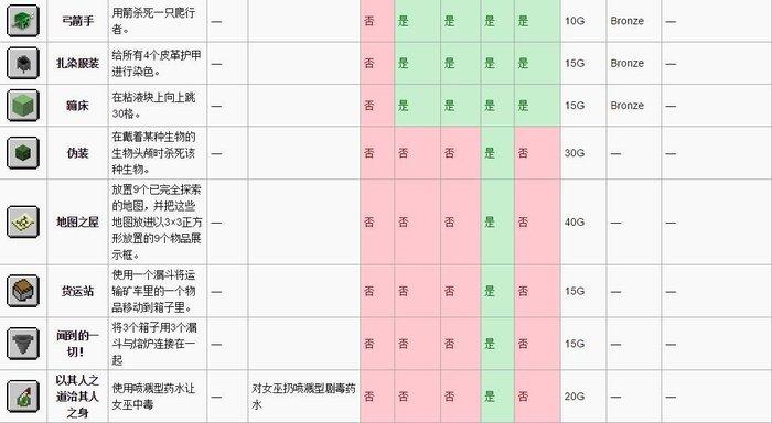 成就列表6.jpg
