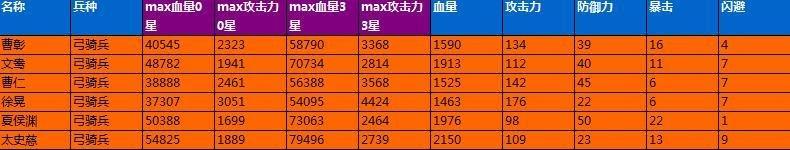 1.03全武将测评8.jpg