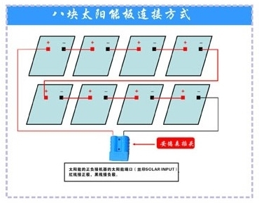 太阳能发电板八块板,四电池,接线图