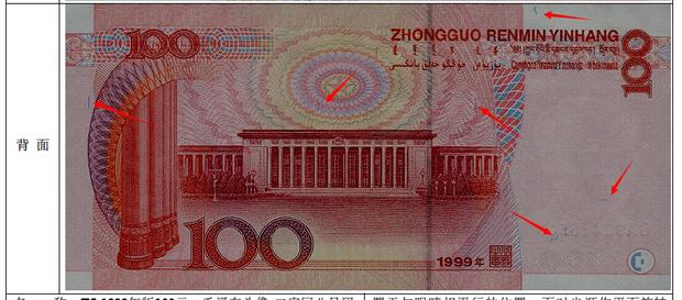 1999版100元人民