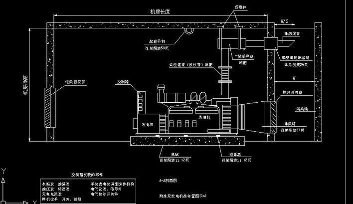 柴油发电机的基本结构是由柴油机和发电机组成柴油机作动力带动发电机发电。   柴油机的基本结构它由气缸、活塞、气缸盖、进气门、排气门、活塞销、连杆、曲轴、轴承和飞轮等构件构成。柴油发电机的柴油机一般是单缸或多缸四行程的柴油机下面我只说说单缸四行程柴油机的工作基本原理柴油机起动是通过人力或其它动力转动柴油机曲轴使活塞在顶部密闭的气缸中作上下往复运动。活塞在运动中完成四个行程进气行程、压缩行程、燃烧和作功膨胀行程及排气行程。当活塞由上向下运动时进气门打开经空气滤清器过滤的新鲜空气进入气缸完成进气行程。活塞