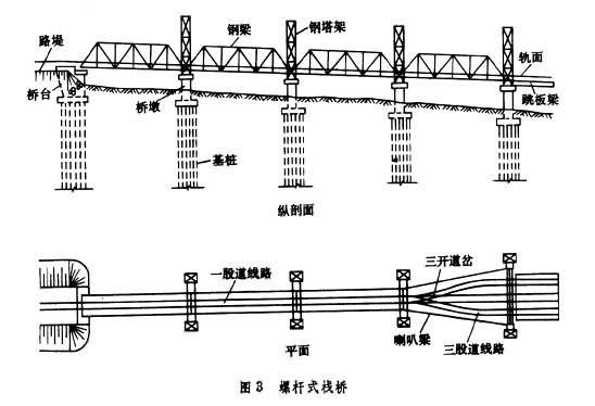 升降机械设备由钢结构和电动机械设备组成,设置在每个桥墩上.