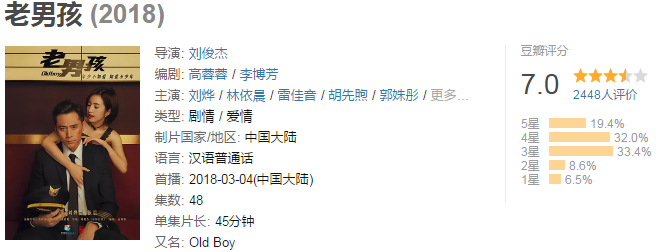 奔着刘烨和林依晨去看《老男孩》,却被这个00后小男孩种草