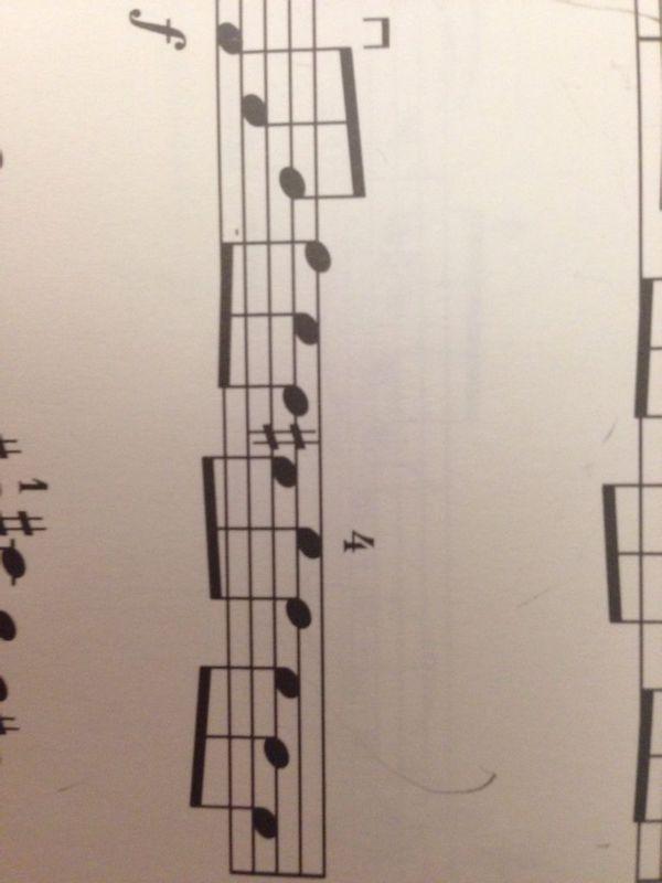 请教五线谱音符对照的小提琴位?图片