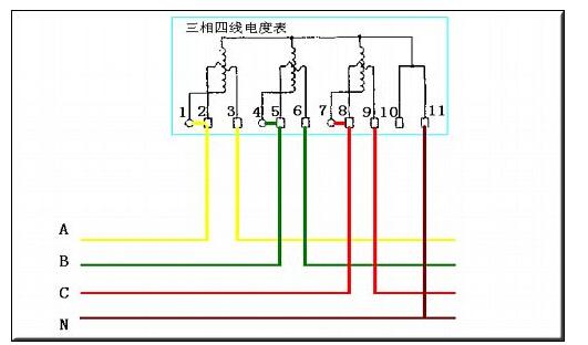 带电流互感器的三相四线电表接线图