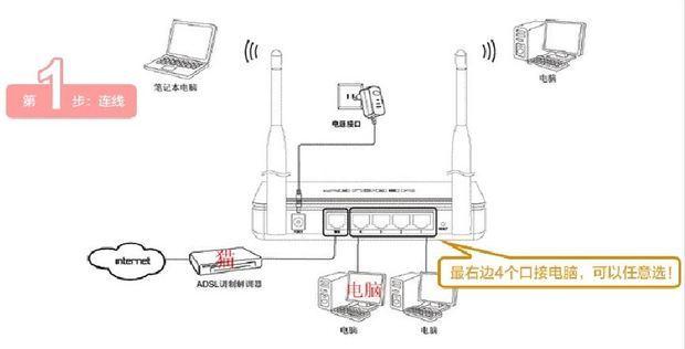 连接_路由器连接路由器wan口未连接_沟槽连接 法兰连接