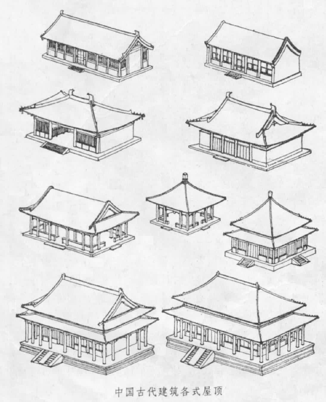 古代建筑结构图