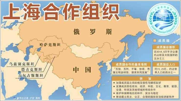 2018年上海合作组织峰会将在青岛举办,这一世界级的会议会对青岛到底