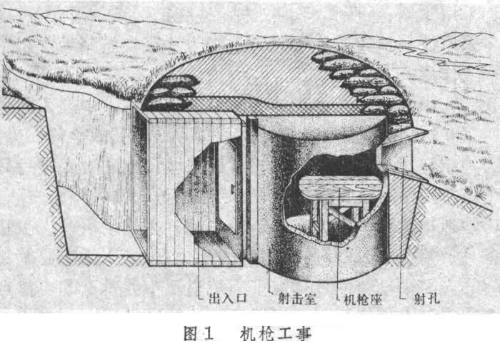 素描汽车内部结构图片