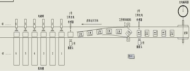三菱震荡计数电路图