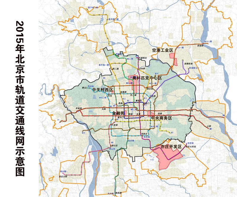 北京地铁s1线