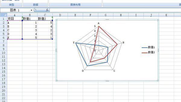 excel2013雷达图做三室两厅装修平面设计图图片