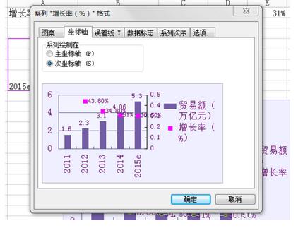 在wps表格里如何把柱状图和折线图显示在同一表格里