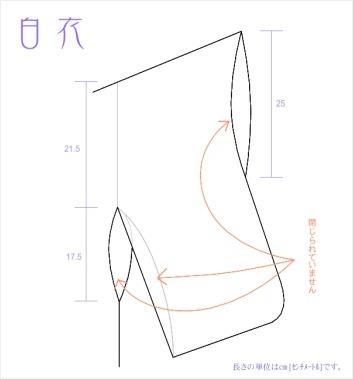 白衣袖口的部分图解(单位厘米)