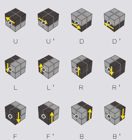 九阶魔方公式图解