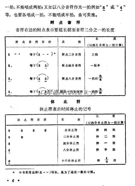 口琴简谱读法 简介:口琴识谱知识,简谱