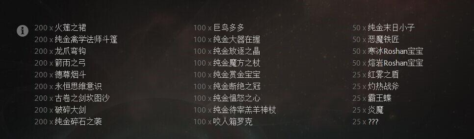 Ti6国际邀请赛奖金突破1700万美元