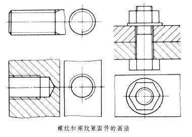 机械原理图画法
