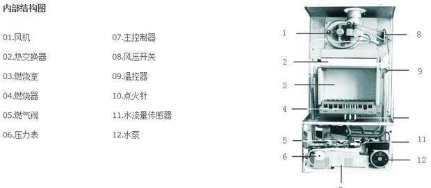 壁挂炉jlg-20温控器怎么接线