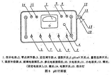 电路 电路图 电子 原理图 440_301