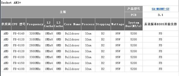 技嘉g41mt s2网卡驱动