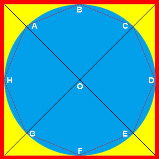 我们也可以用正方形的外接圆来做正8边形