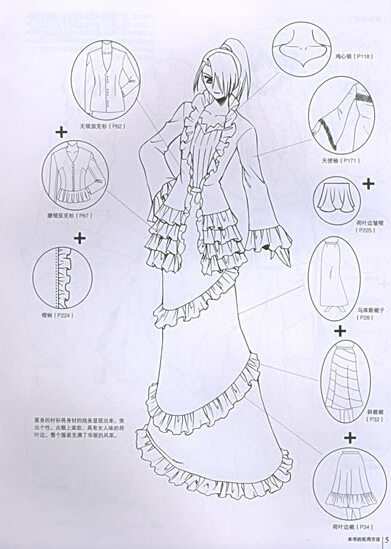 怎么绘画漫画裙子