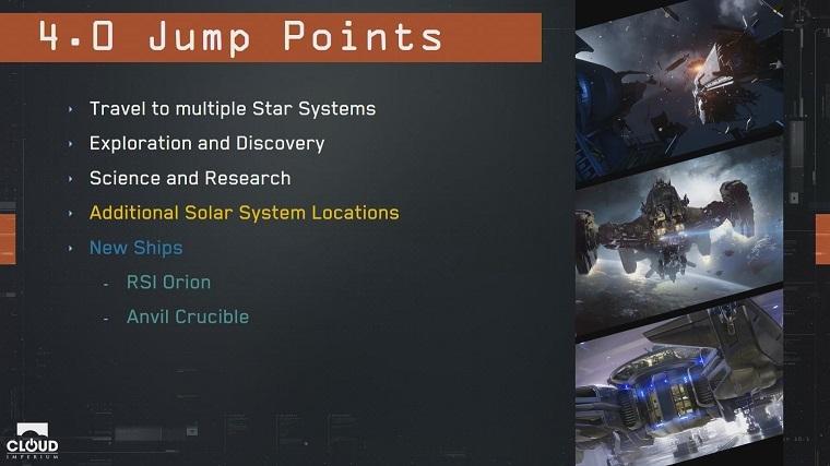 《星际公民》游戏内容