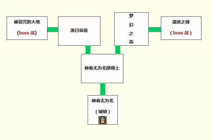 神春无为区域图.jpg
