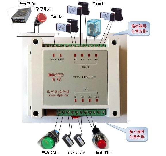 图是通用的实物接线图,输出端可根据需要接电磁阀控制气缸,输入图片