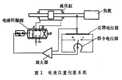 禾川伺服控制接线图