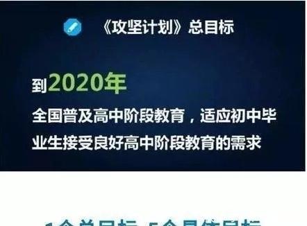 2020年民办高中,取消中考?高中怒斥:寒门怕长青家长普及图片