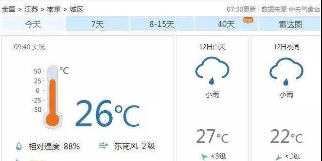 """""""四大火炉""""入伏失败!当地网友:欢迎来避暑"""