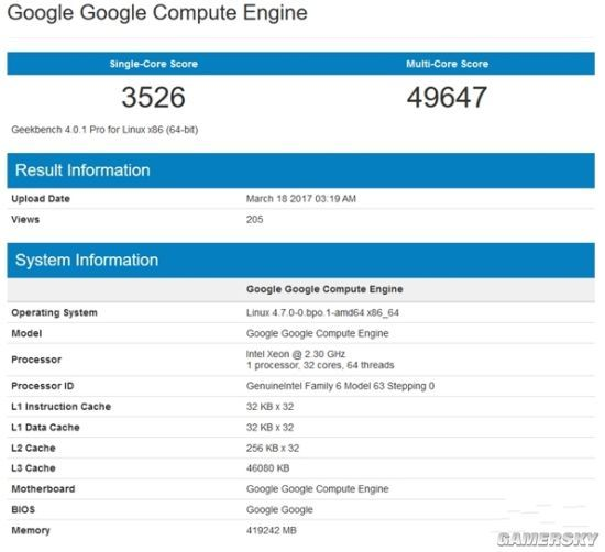 Intel Xeon E5 v5跑分现身 怪物级32核CPU
