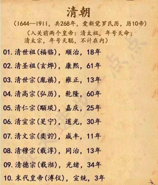 中国历代皇帝顺序表,太全了!(值得收藏)