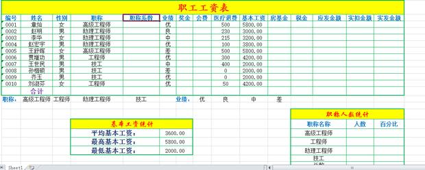 用Excel怎么用公式求表格的内容?(职称系数,奖