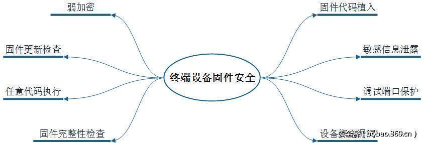 http://p9.qhimg.com/t0189dda94f477c100c.jpg