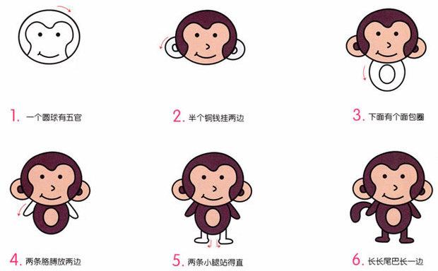 小猴子怎么画